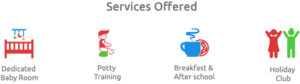 Services offered M